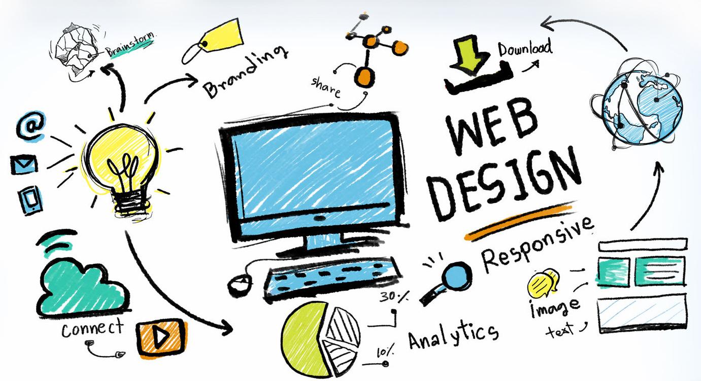 41975918 - web design web development responsive branding concept
